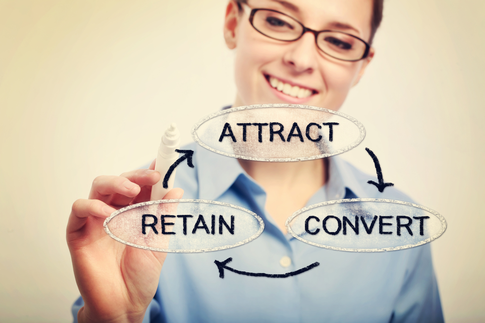 Do you have the customer retention strategies in place to really grow?